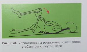 упражнения в острый период